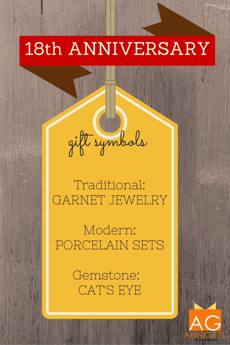 Best ideas about 18Th Anniversary Gift Ideas . Save or Pin 17 Best images about 18th Anniversary Gift Ideas on Now.