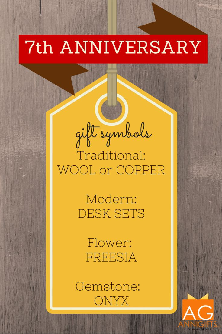 Best ideas about 18Th Anniversary Gift Ideas . Save or Pin 11 best 18th Anniversary Gift Ideas images on Pinterest Now.