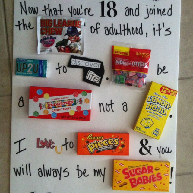 Best ideas about 18th Birthday Gift Ideas . Save or Pin 25 best 18th Birthday Gift Ideas on Pinterest Now.