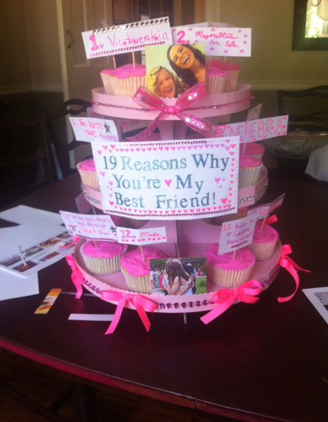Best ideas about 18Th Birthday Gift Ideas For Best Friend . Save or Pin Cute best friend birthday t idea 19th birthday Now.