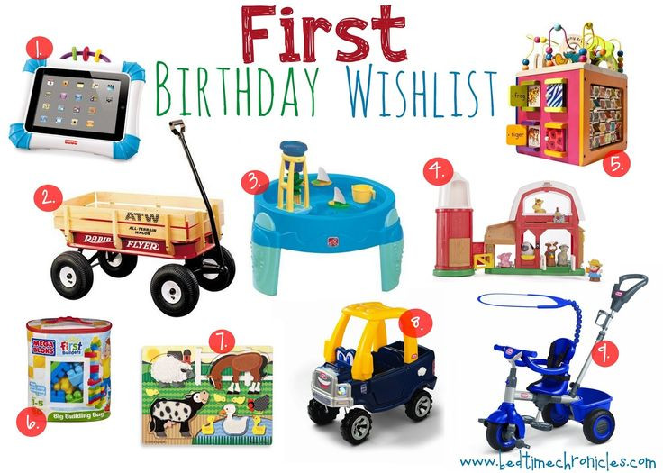 Best ideas about 1st Birthday Gift Ideas For Boys . Save or Pin 17 Best ideas about First Birthday Gifts on Pinterest Now.