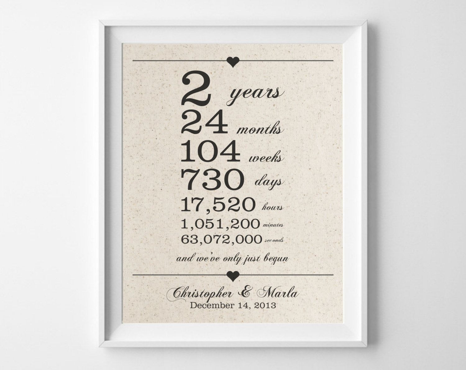 Best ideas about 2Nd Year Anniversary Gift Ideas . Save or Pin 2 years to her Cotton Anniversary Print Now.