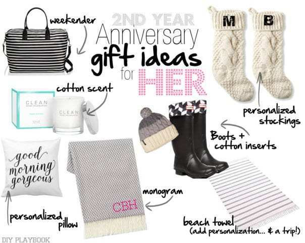 Best ideas about 2Nd Year Anniversary Gift Ideas . Save or Pin 2nd Year Wedding Anniversary Gift Ideas DIY Playbook Now.