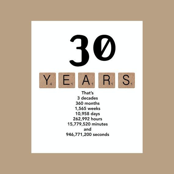 Best ideas about 30th Birthday Quotes . Save or Pin 30th Birthday Card Milestone Birthday Card Decade Now.