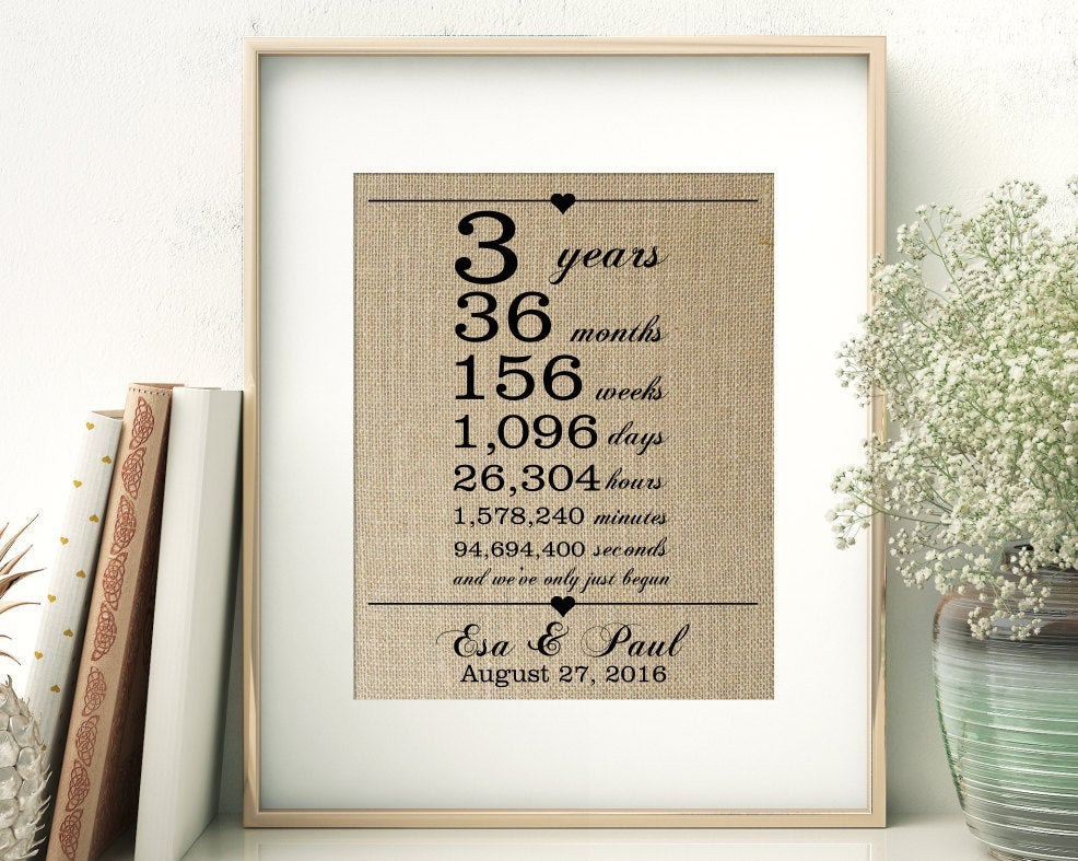 Best ideas about 3Rd Year Anniversary Gift Ideas . Save or Pin 3rd Wedding Anniversary Gift for Wife Husband 3 Years Now.