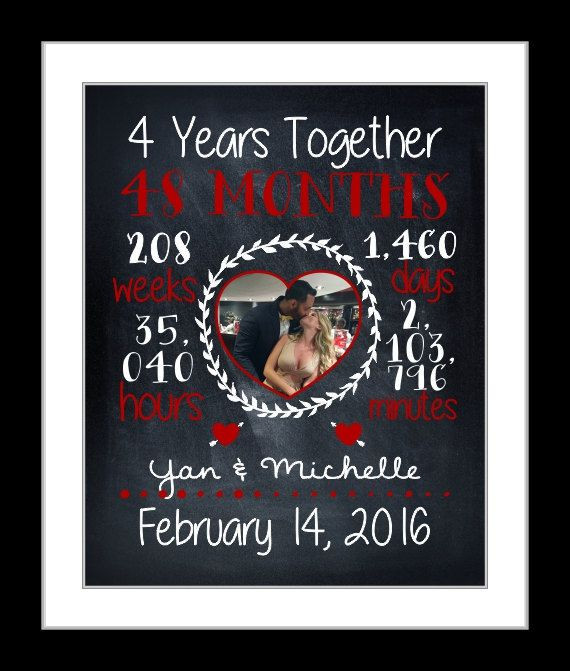Best ideas about 4 Year Wedding Anniversary Gift Ideas For Him . Save or Pin 1000 ideas about 4th Anniversary Gifts on Pinterest Now.