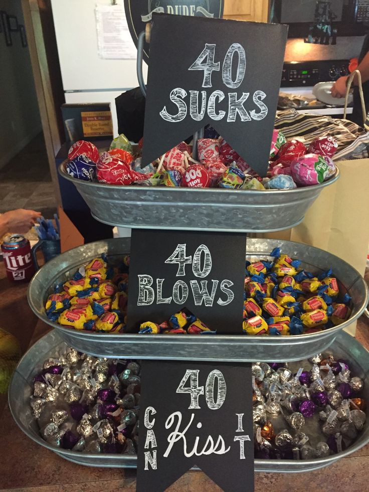 Best ideas about 40 Birthday Decorations . Save or Pin Best 25 40th birthday ideas on Pinterest Now.