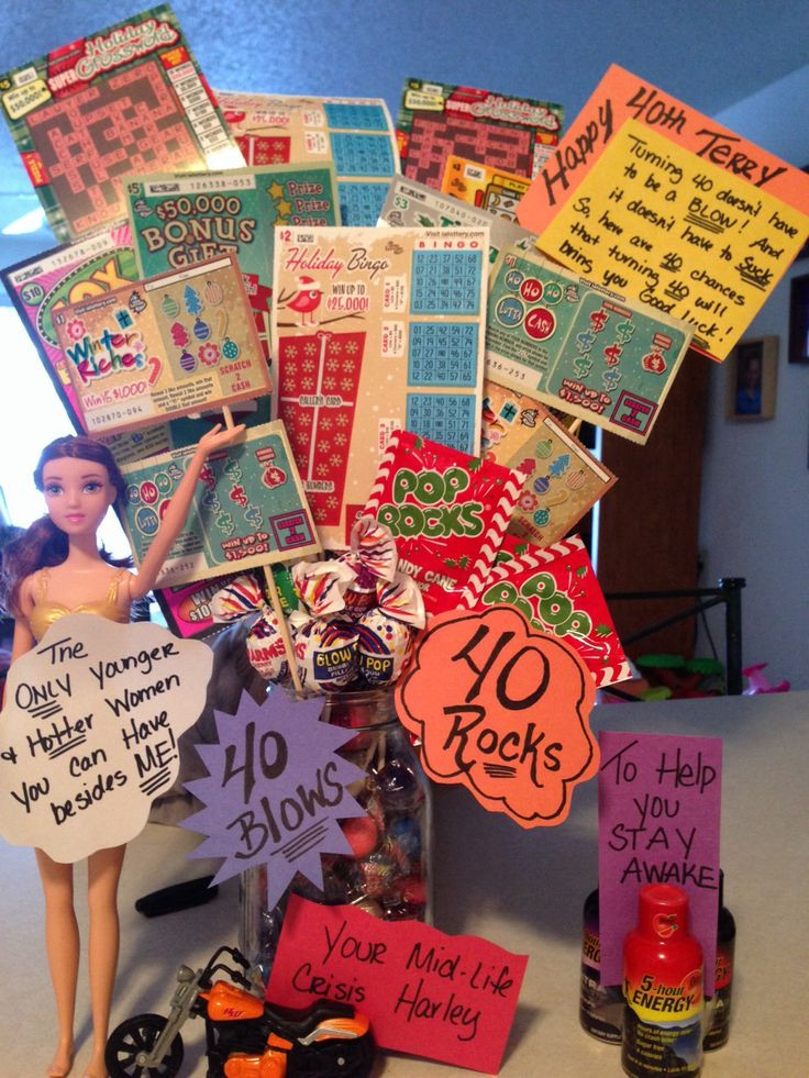 Best ideas about 40Th Birthday Gift Ideas For Best Friend . Save or Pin 17 Best images about 40 birthday ideas on Pinterest Now.
