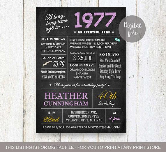 Best ideas about 40th Birthday Invitations For Him . Save or Pin 40th Birthday Invitations Chalkboard invitation for women Now.
