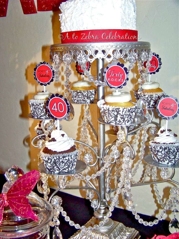 Best ideas about 40th Birthday Party Ideas . Save or Pin 40th birthday party Birthday Party Ideas Now.