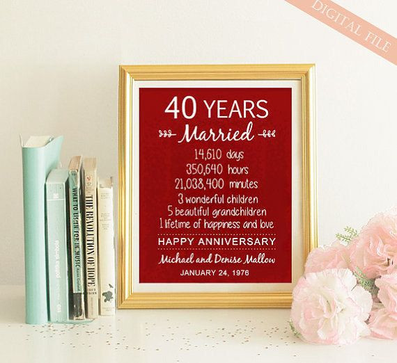 Best ideas about 40Th Year Anniversary Gift Ideas . Save or Pin 25 unique 40th anniversary ts ideas on Pinterest Now.