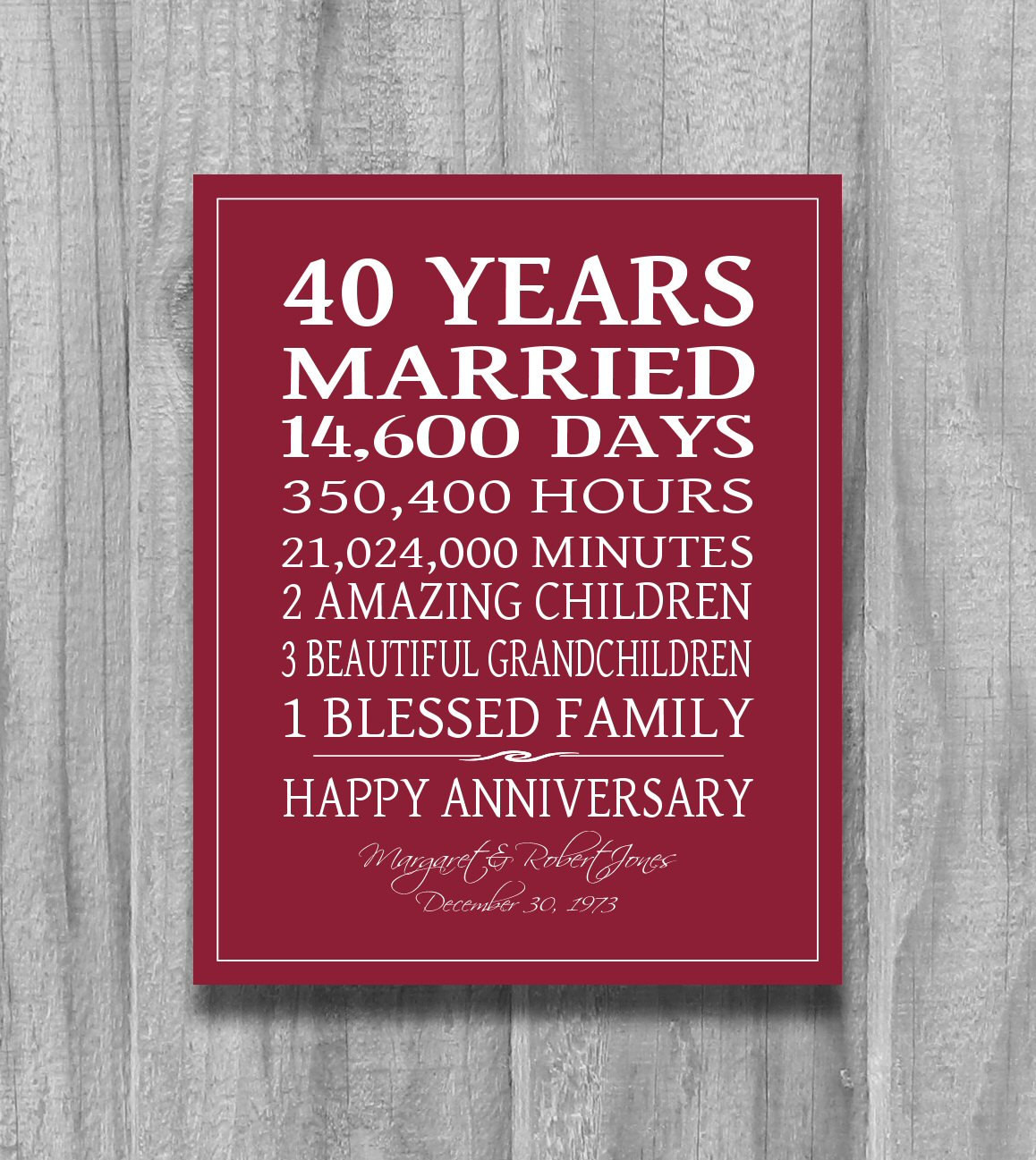 Best ideas about 40Th Year Anniversary Gift Ideas . Save or Pin RUBY 4Oth Anniversary Gift Personalized by PrintsbyChristine Now.