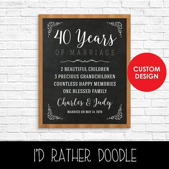 Best ideas about 40Th Year Anniversary Gift Ideas . Save or Pin 40th Anniversary Gift 40 Years Wedding Anniversary Now.