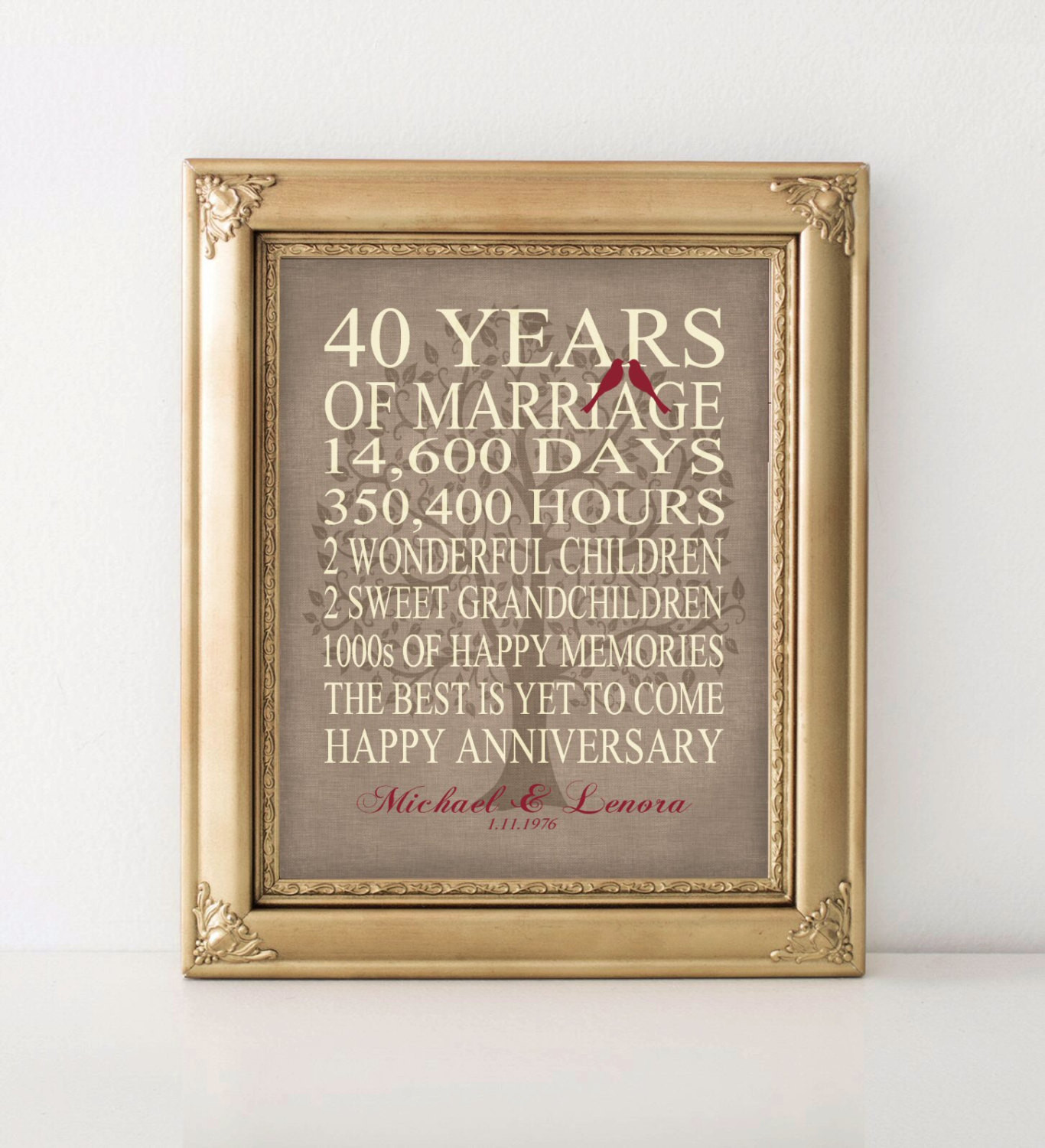 Best ideas about 40Th Year Anniversary Gift Ideas . Save or Pin Wedding Anniversary Gift 40th Anniversary Gift Personalized Now.