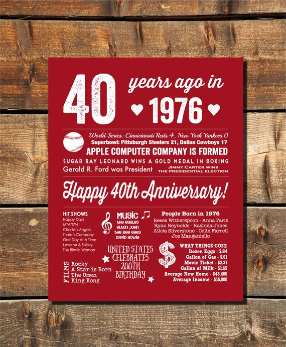 Best ideas about 40Th Year Anniversary Gift Ideas . Save or Pin 40th Anniversary Party 40th Anniversary by fairplayprintables Now.