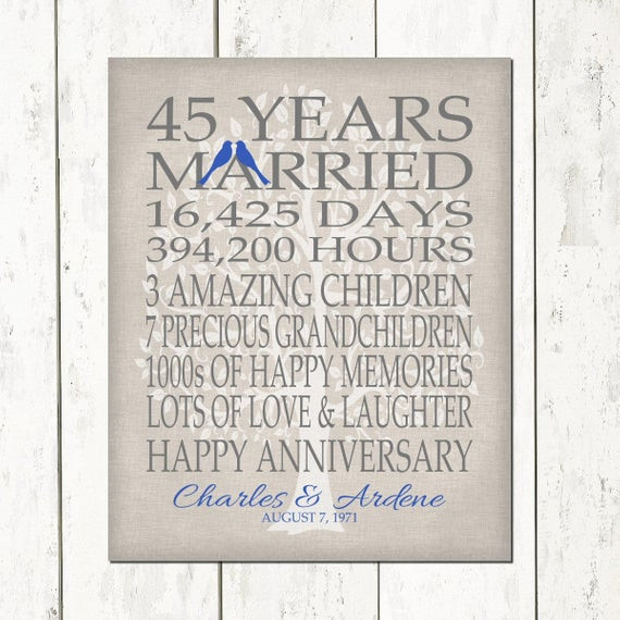 Best ideas about 45Th Wedding Anniversary Gift Ideas . Save or Pin 45th Wedding Anniversary Gift for Parents Sapphire Anniversary Now.