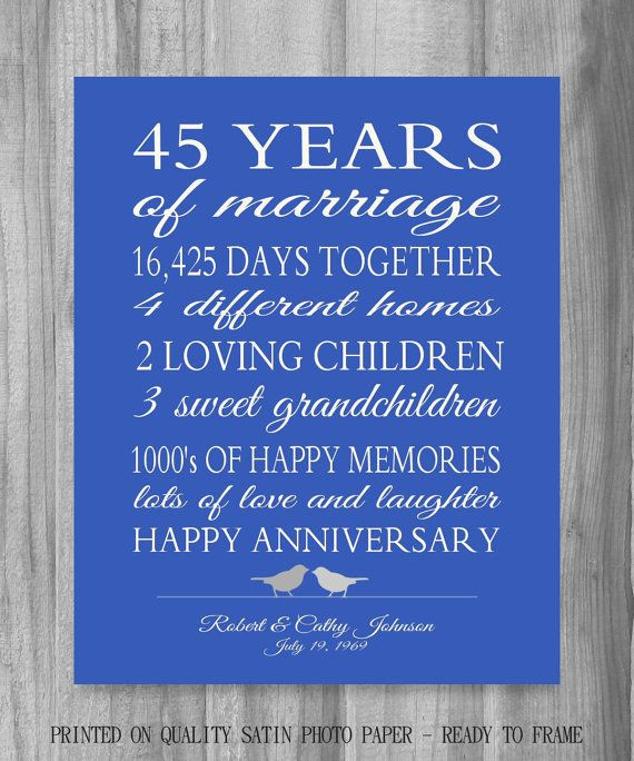 Best ideas about 45Th Wedding Anniversary Gift Ideas . Save or Pin 45th Anniversary Gift Parents Sapphire Blue Personalized Now.