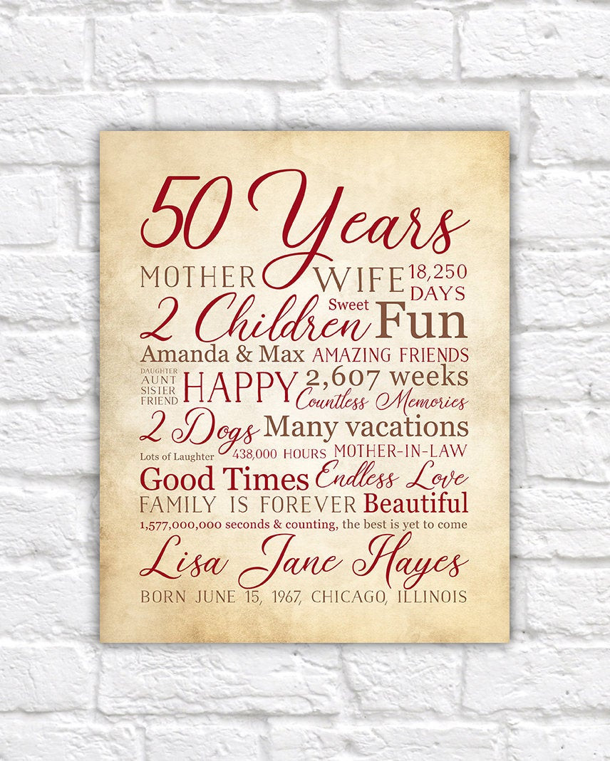 Best ideas about 50 Year Birthday Gifts . Save or Pin Birthday Gift for 50th Birthday Mom Bday Gift 50 Years Old Now.