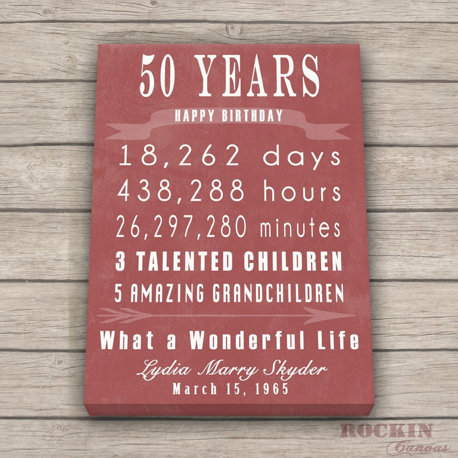 Best ideas about 50 Year Birthday Gifts . Save or Pin 50th BIRTHDAY GIFT Sign Print Personalized Art CanvasMom Dad Now.