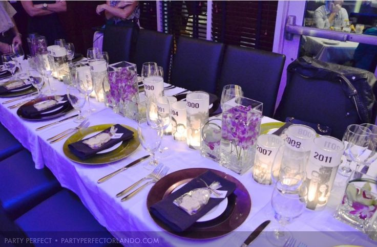Best ideas about 50th Birthday Table Decorations . Save or Pin 50 Birthday Party Ideas for Women Now.