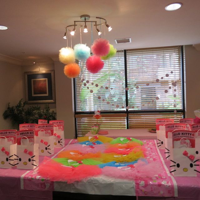Best ideas about 5th Birthday Party Ideas Girl . Save or Pin 208 best images about Hello kitty bday idea on Pinterest Now.