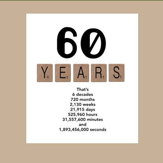 Best ideas about 60th Birthday Quotes . Save or Pin 60th Birthday Card Milestone Birthday Card The Big 60 Now.