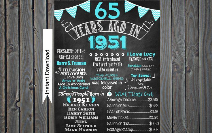 Best ideas about 65Th Birthday Gift Ideas For Mom . Save or Pin Gold 65th Birthday Chalkboard 1952 Poster 65 Years Ago in Now.