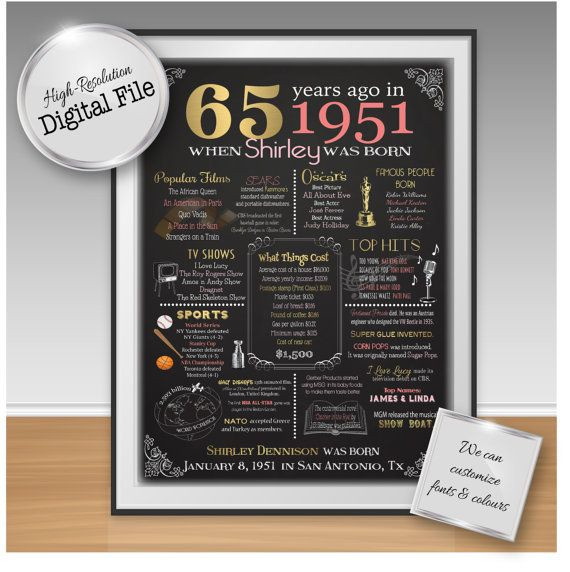 Best ideas about 65Th Birthday Gift Ideas For Mom . Save or Pin 25 best ideas about 65th Birthday on Pinterest Now.