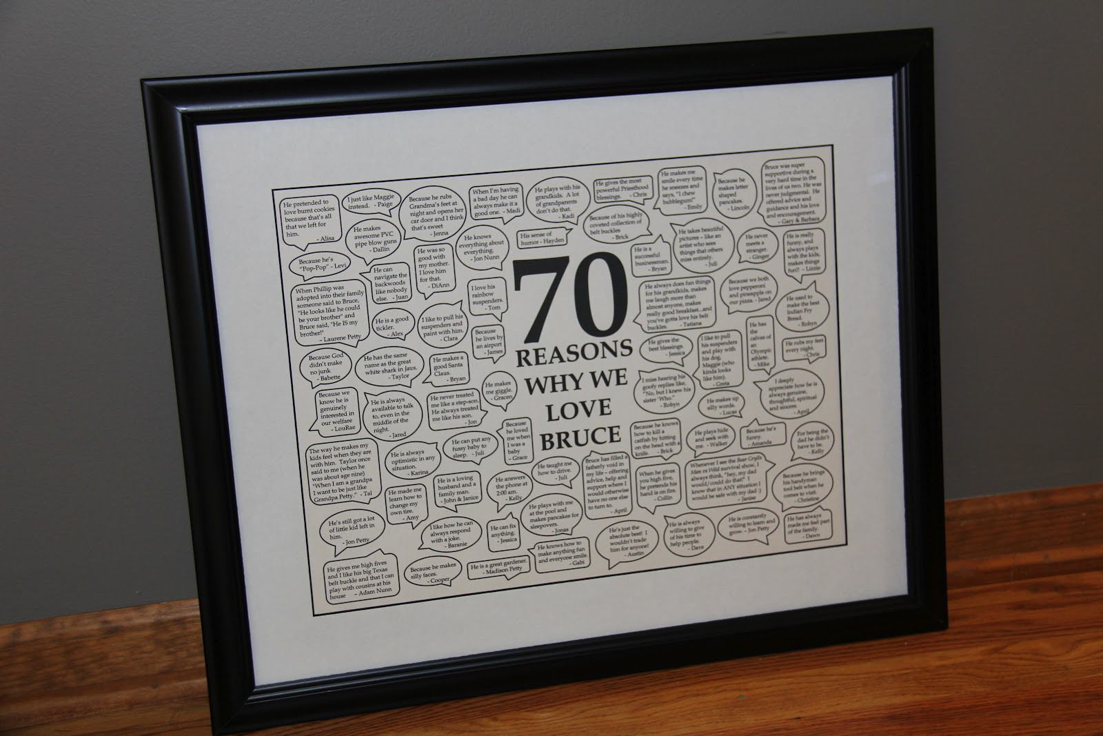 Best ideas about 70Th Birthday Gift Ideas For Dad . Save or Pin Sometimes Creative 70th Birthday Gift Now.