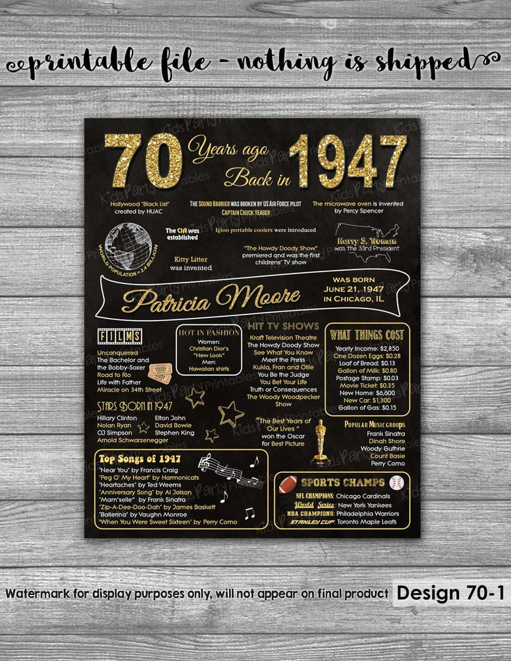 Best ideas about 70Th Birthday Gift Ideas For Dad . Save or Pin Top 25 best 70th birthday ts ideas on Pinterest Now.