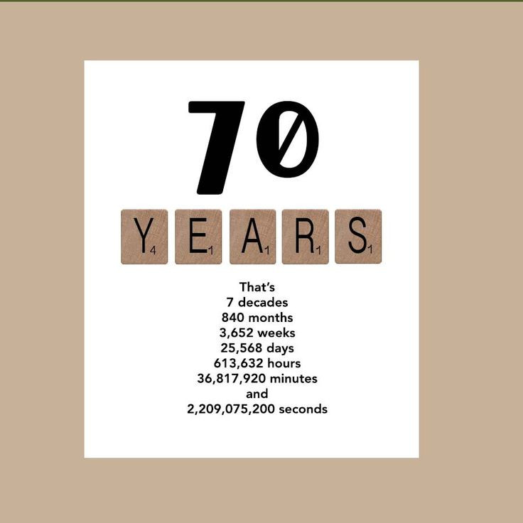 Best ideas about 70th Birthday Quotes . Save or Pin 25 unique 70th birthday parties ideas on Pinterest Now.