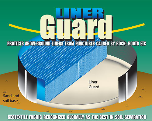 Best ideas about Above Ground Pool Pad Ideas . Save or Pin Gorilla Pad for above ground pools Now.