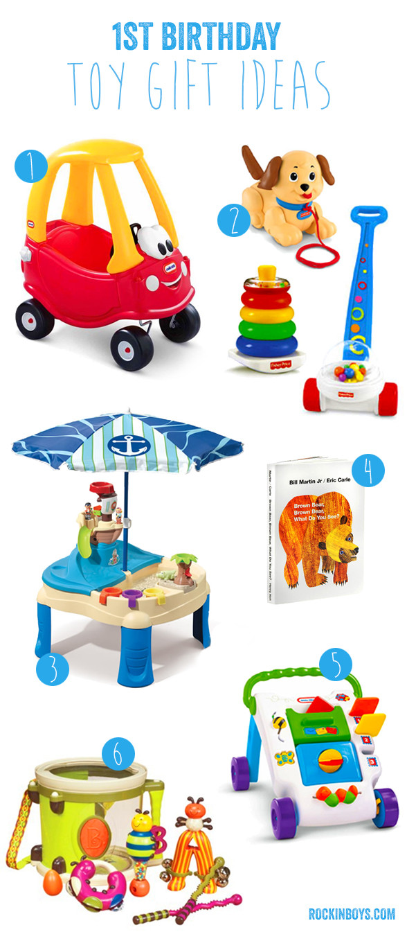 Best ideas about Baby Boy 1St Birthday Gift Ideas . Save or Pin Happy Birthday Prince George Now.