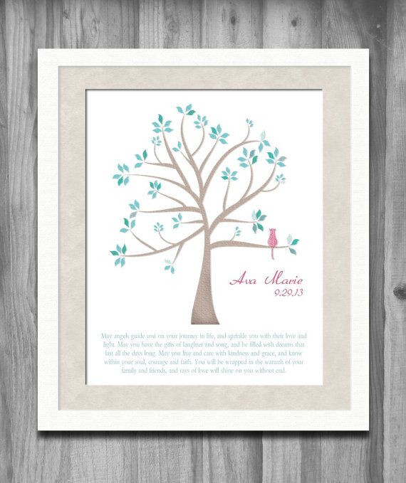Best ideas about Baby Dedication Gift Ideas . Save or Pin BABY DEDICATION Personalized Christian Gift Christening Now.