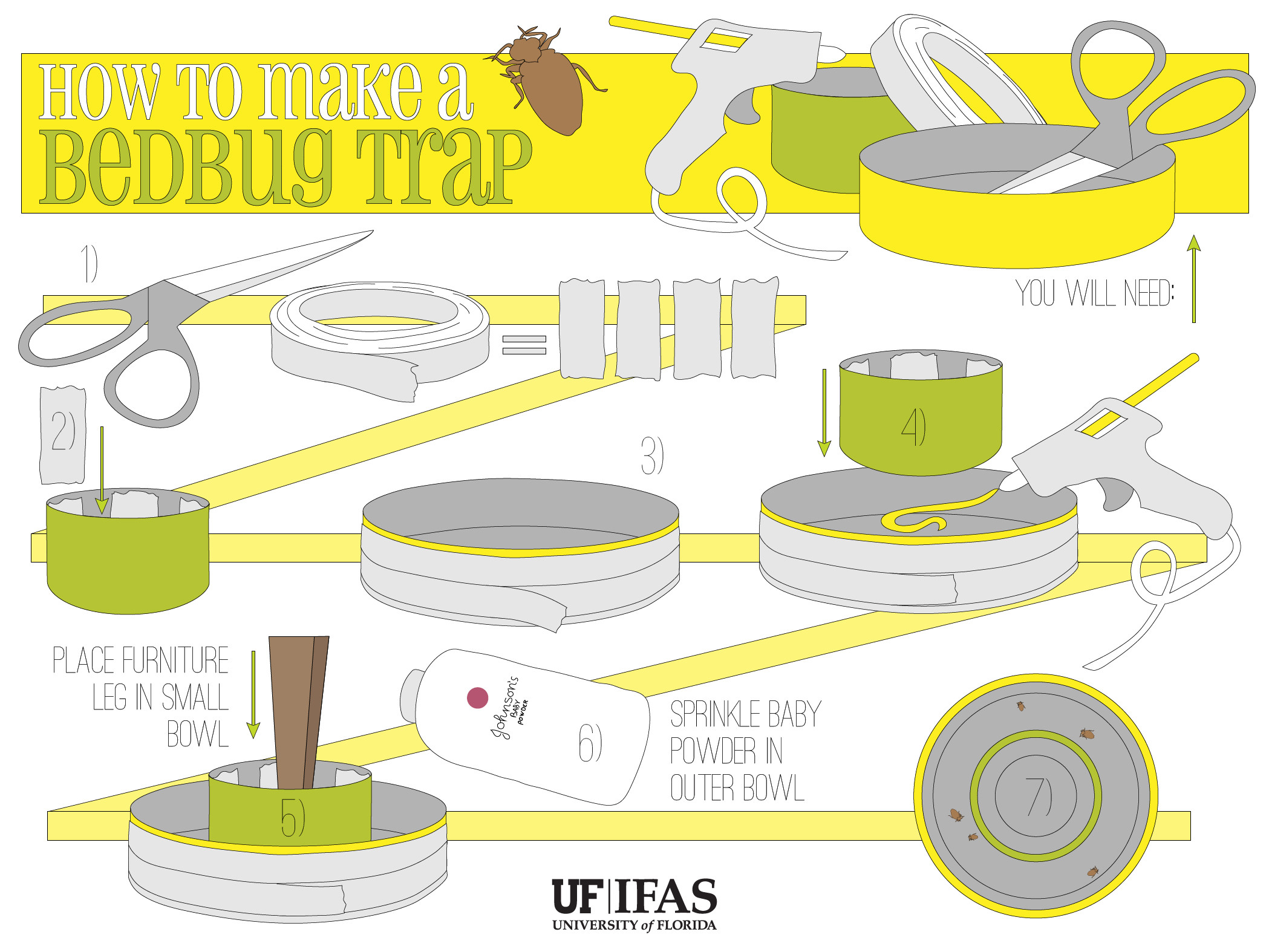 Best ideas about Bed Bug Trap DIY . Save or Pin Step by step directions for homemade bedbug trap designed Now.