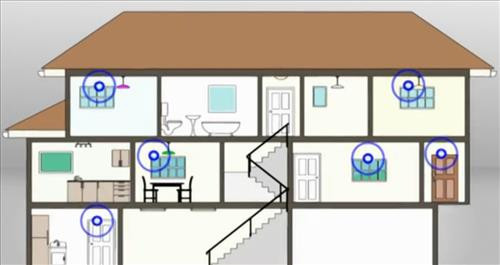 Best ideas about Best DIY Home Security Systems . Save or Pin Our Picks for Best DIY Home Security System Now.