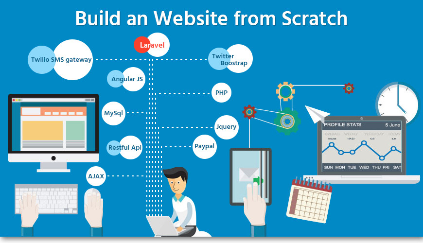 Best ideas about Best DIY Website Builder . Save or Pin Build website with laravel Now.