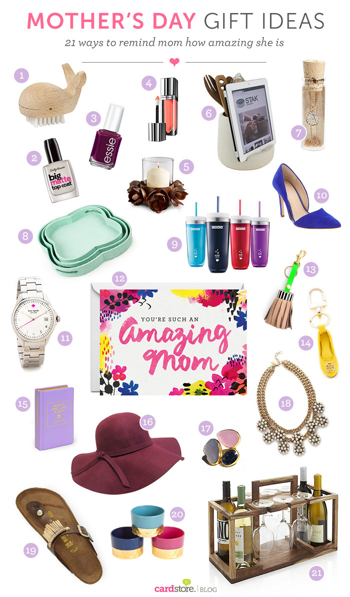Best ideas about Best Gift Ideas For Mom . Save or Pin Mother s Day t ideas thanks mom Cardstore Blog Now.