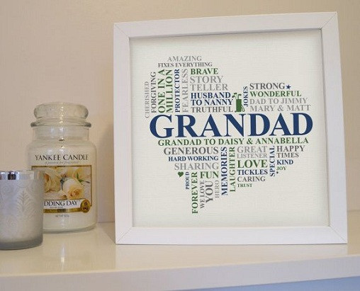Best ideas about Birthday Gift Ideas For Grandpa . Save or Pin 9 Amazing and Best Gifts for Grandfather Now.