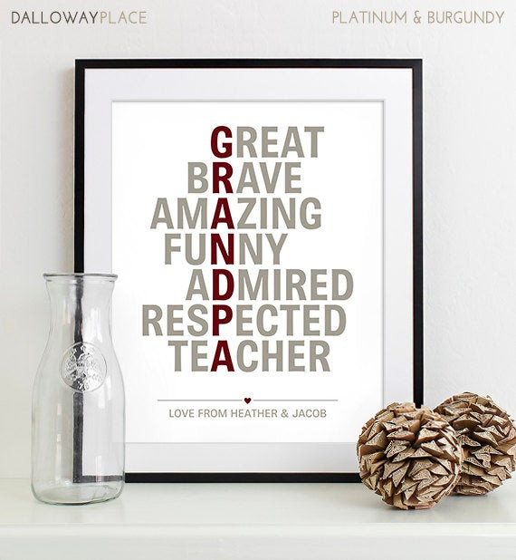 Best ideas about Birthday Gift Ideas For Grandpa . Save or Pin Gift for Grandpa Gift for Grandfather Gift for Grandparents Now.