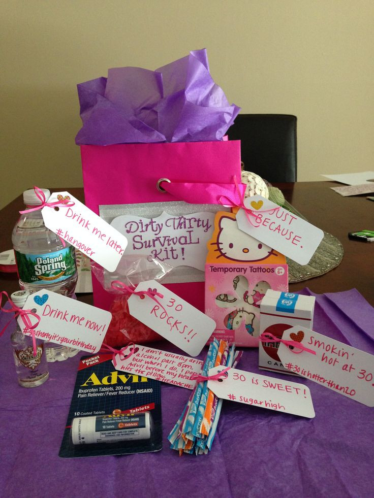 Best ideas about Birthday Gifts For Her Ideas . Save or Pin Best 25 Birthday survival kit ideas on Pinterest Now.