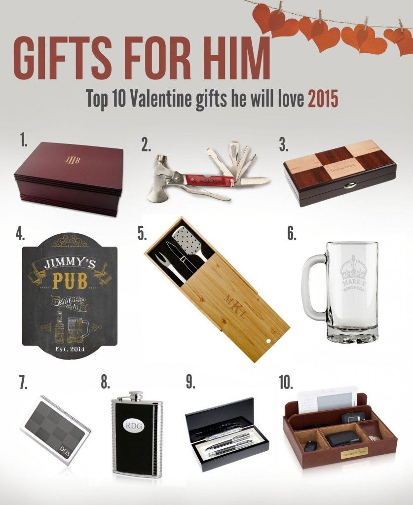 Best ideas about Birthday Gifts For Him 2015 . Save or Pin Pin by Memorable Gifts on Gifts for Him Now.