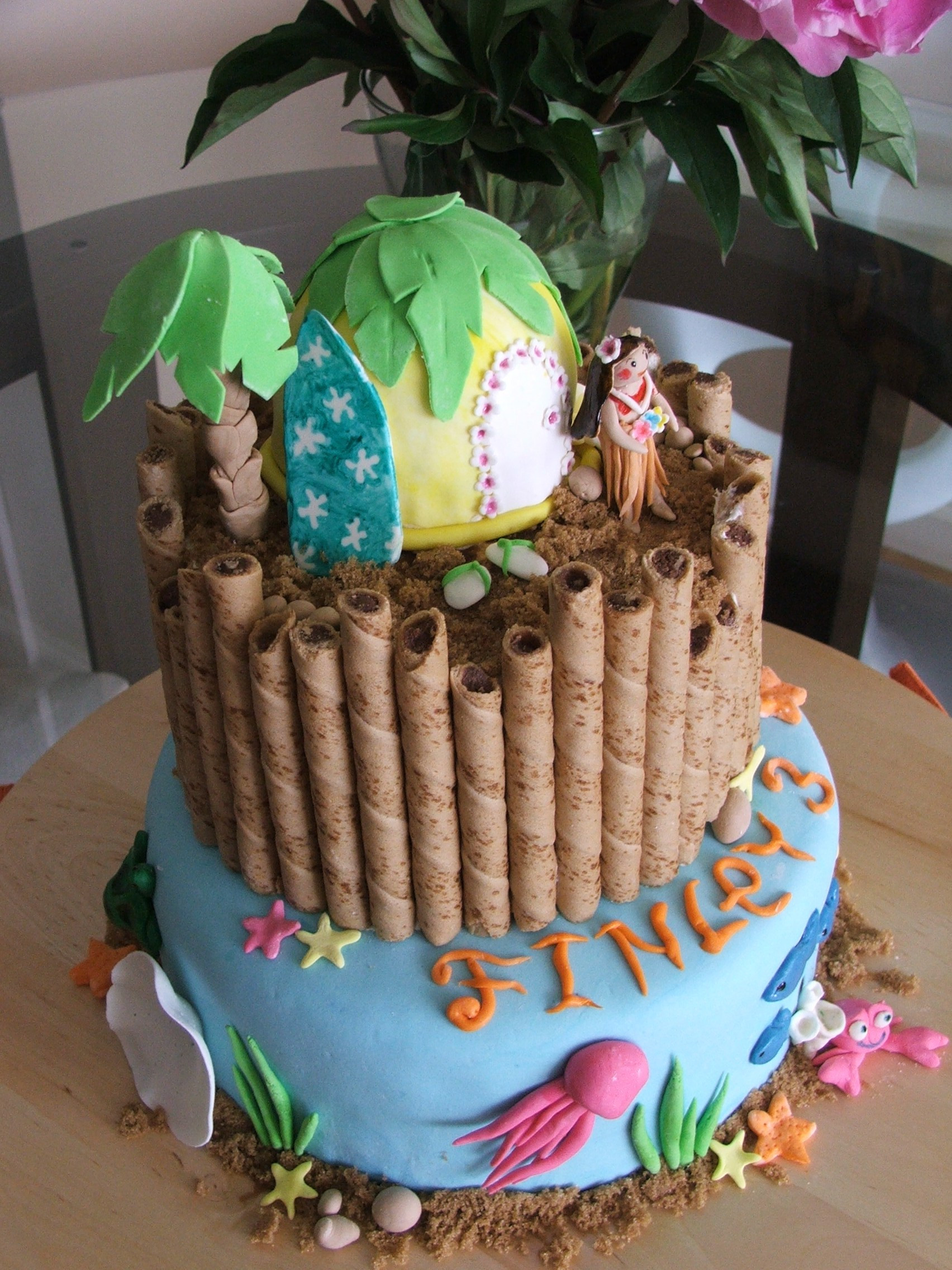 Best ideas about Birthday Party Cake . Save or Pin Birthday Cakes Cakes Inc Now.