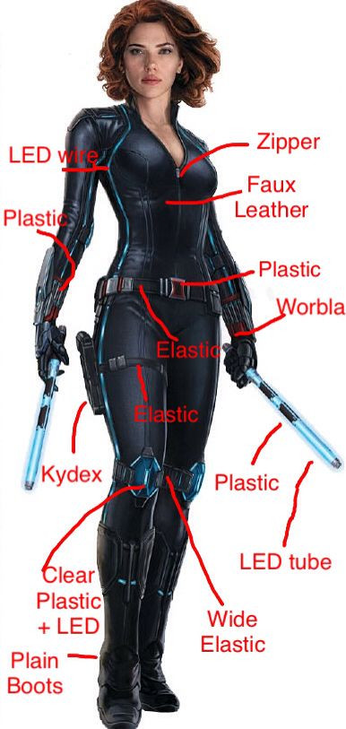 Best ideas about Black Widow Costume DIY . Save or Pin Best 25 Black widow cosplay ideas on Pinterest Now.