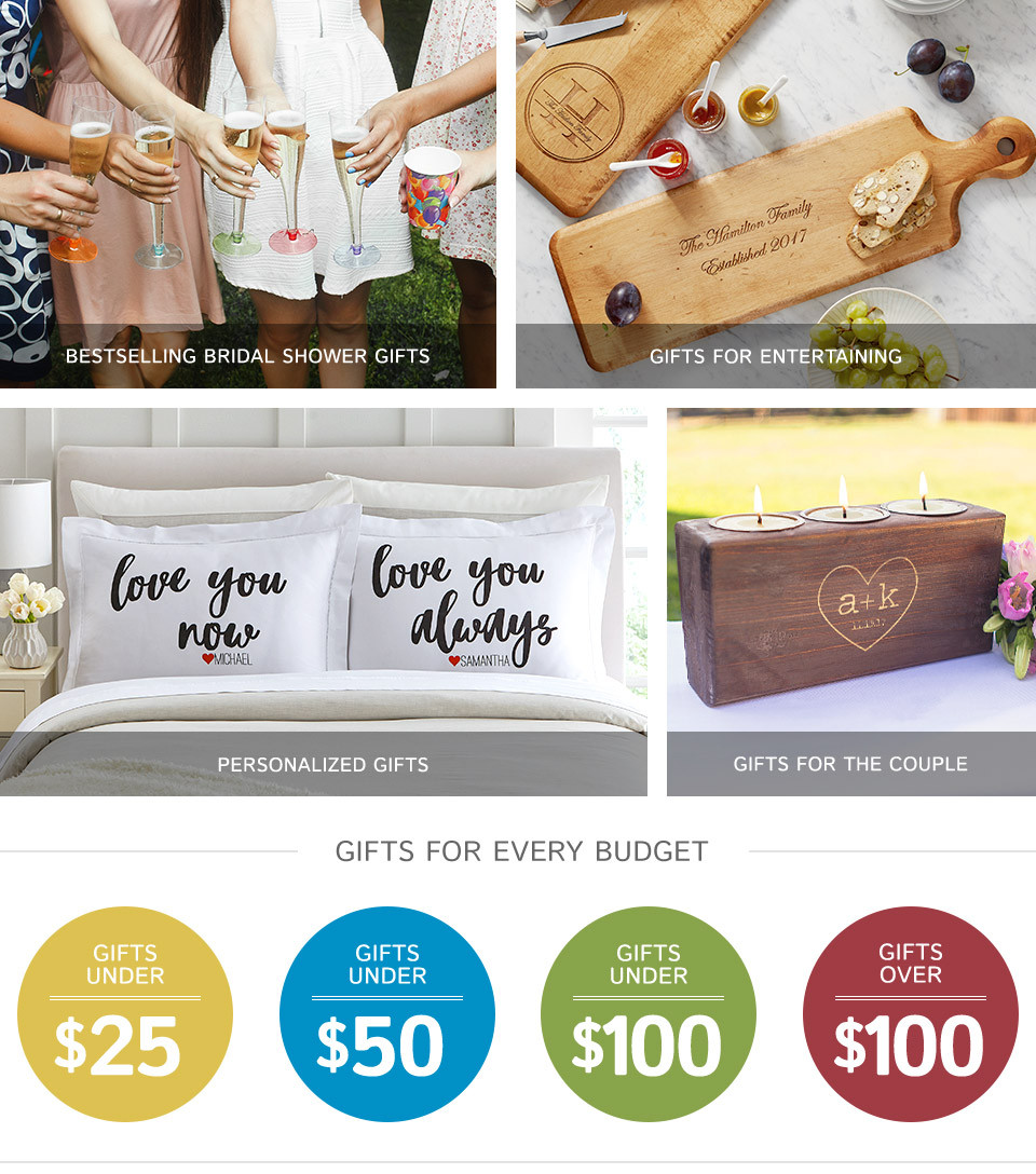 Best ideas about Bridal Shower Gift Ideas For Her . Save or Pin Bridal Shower Gifts Now.