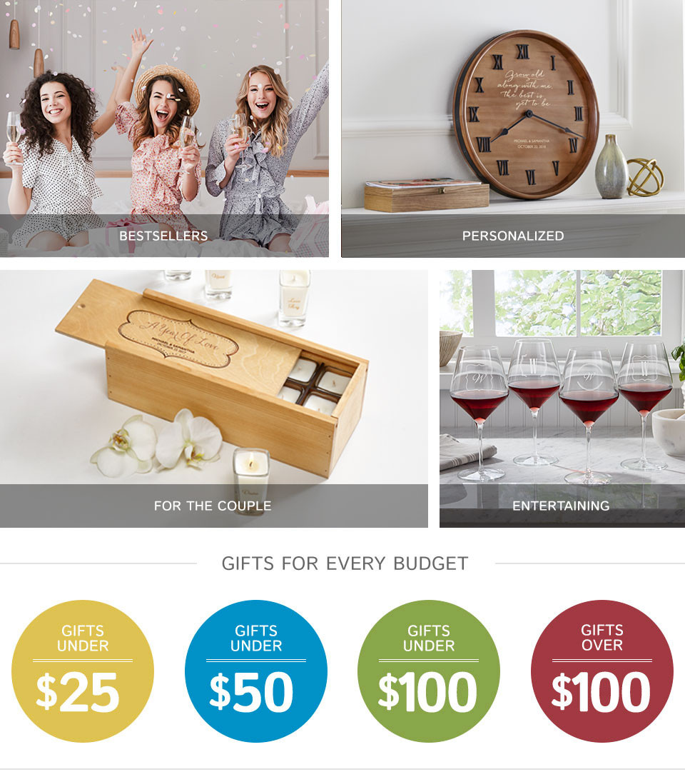 Best ideas about Bridal Shower Gift Ideas For Her . Save or Pin Bridal Shower Gifts & Gift Ideas the Bride Will Love Now.