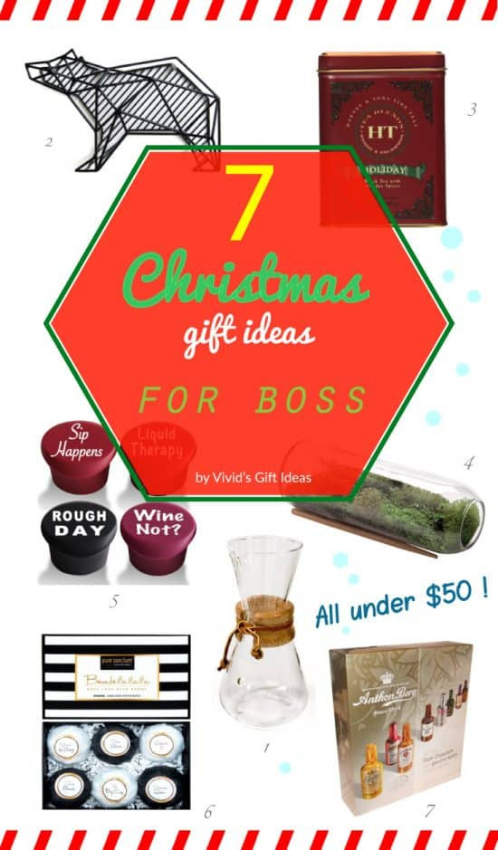 Best ideas about Christmas Gift Ideas For Boss Male . Save or Pin 7 Appropriate Presents to Get for Boss Now.