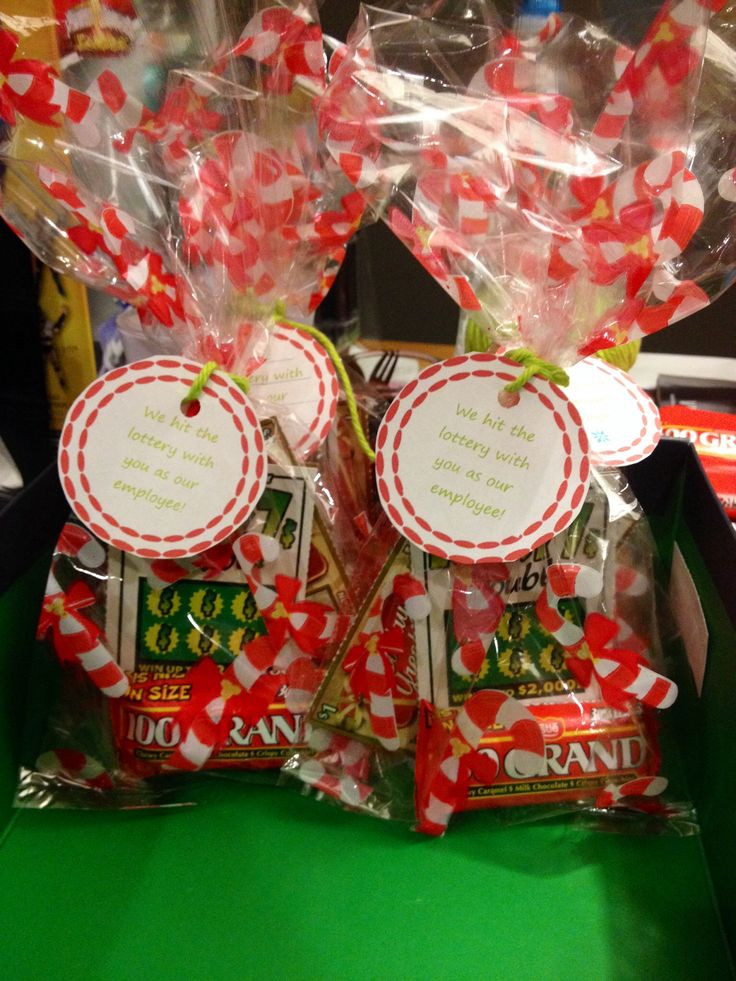 Best ideas about Christmas Gift Ideas For Employees . Save or Pin 103 best Employee appreciation ideas images on Pinterest Now.