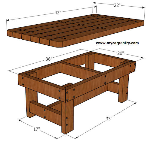 Best ideas about Coffee Table Plans . Save or Pin Coffee Table Plans Now.