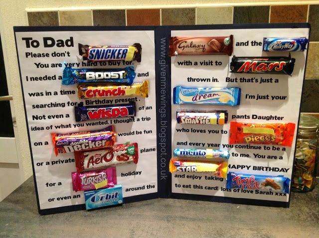 Best ideas about Dad Birthday Gift Ideas . Save or Pin Given Me Wings Musings of a Fairy Godmother Dad s Now.